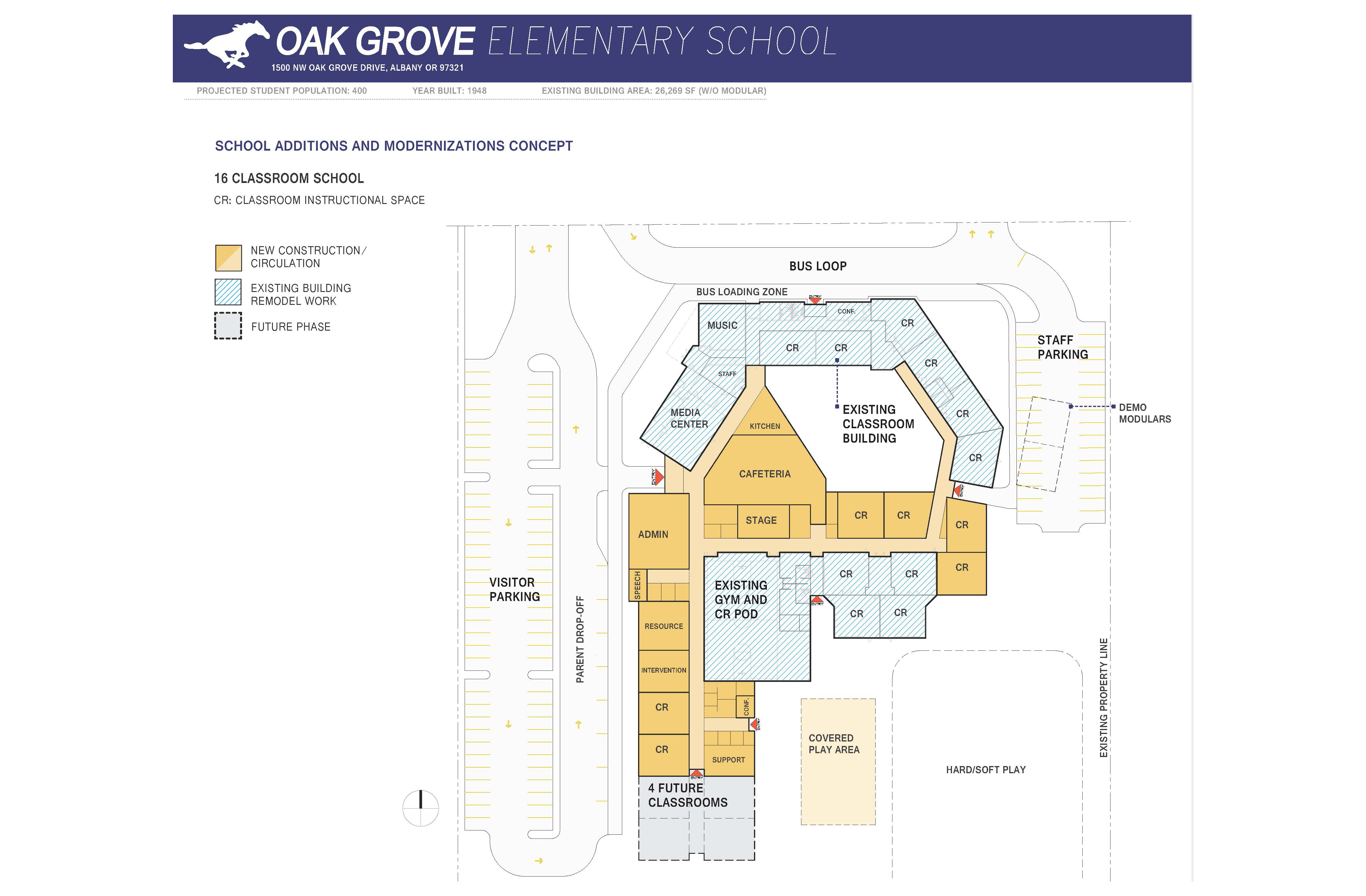 Read information about proposed projects at each school